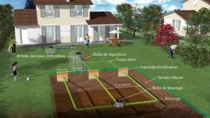 schéma systeme de traitement des eaux usées